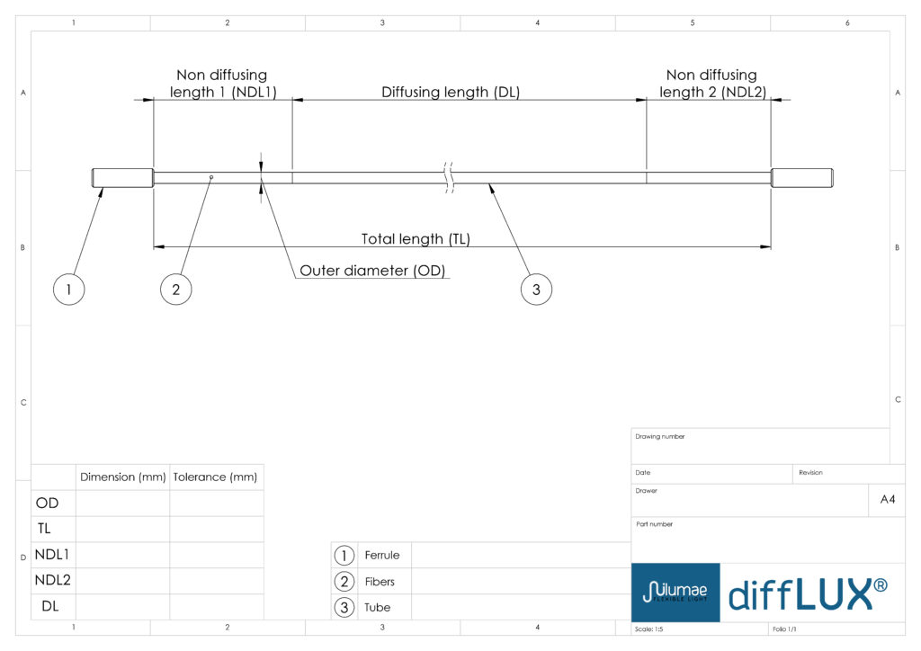 Drawing diffLUX for light sources on both ends