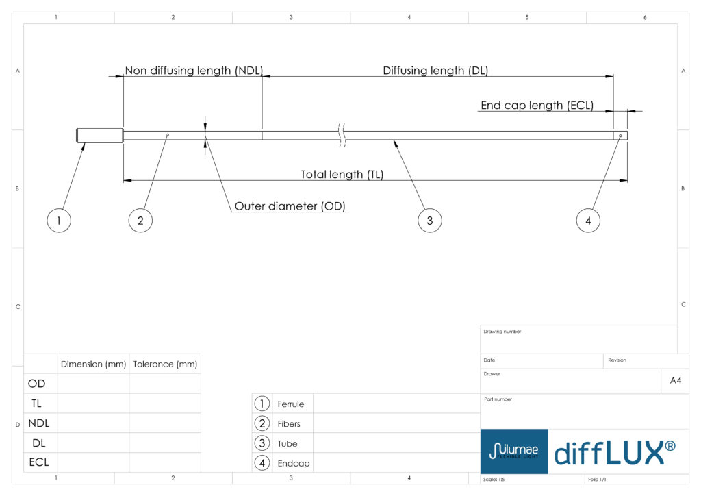 Drawing diffLUX for single light source