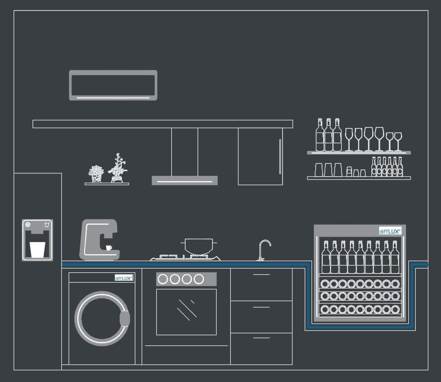 Various Kitchen Application